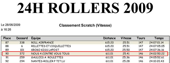 classement Mans 2009